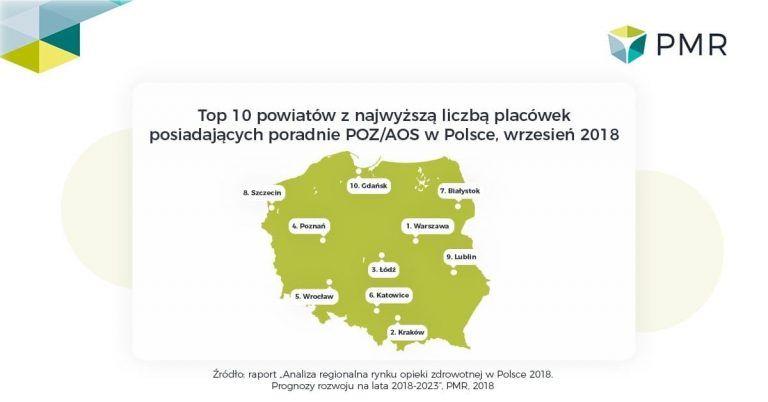 Analiza regionalna rynku opieki zdrowotnej w Polsce 2018