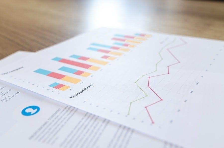 dane finansowe wykresy