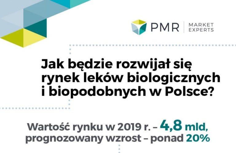 Rynek leków biologicznych i biopodobnych w Polsce 2019