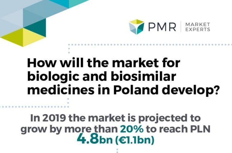 PMR: Biological medicines market in Poland 2019
